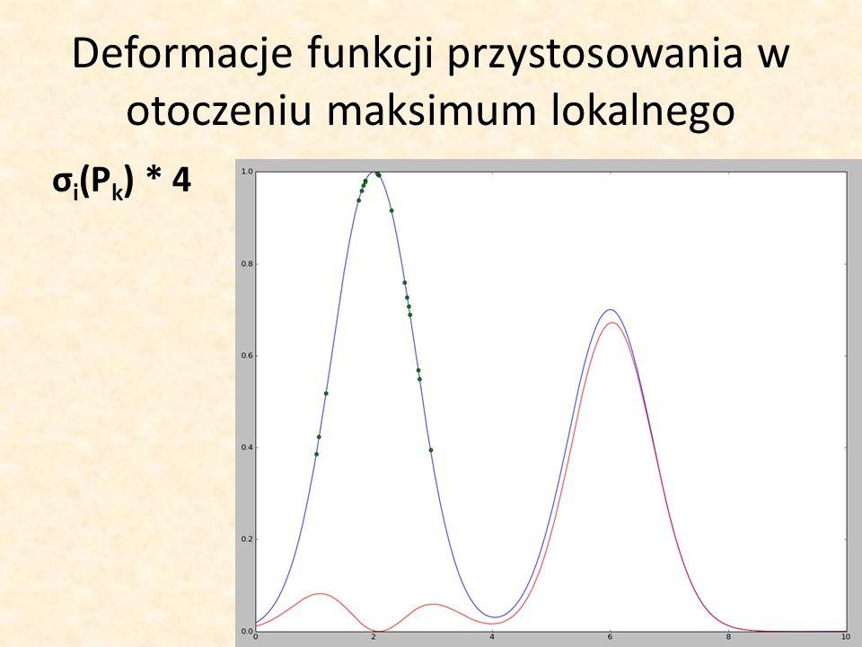 Deformacje funkcji przystosowania w otoczeniu maksimum lokalnego σ i (P k ) * 4