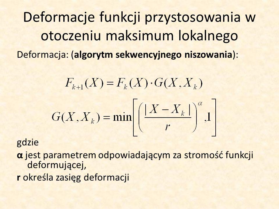 Deformacje funkcji przystosowania w otoczeniu maksimum lokalnego Deformacja: (algorytm sekwencyjnego niszowania): gdzie α jest parametrem odpowiadając