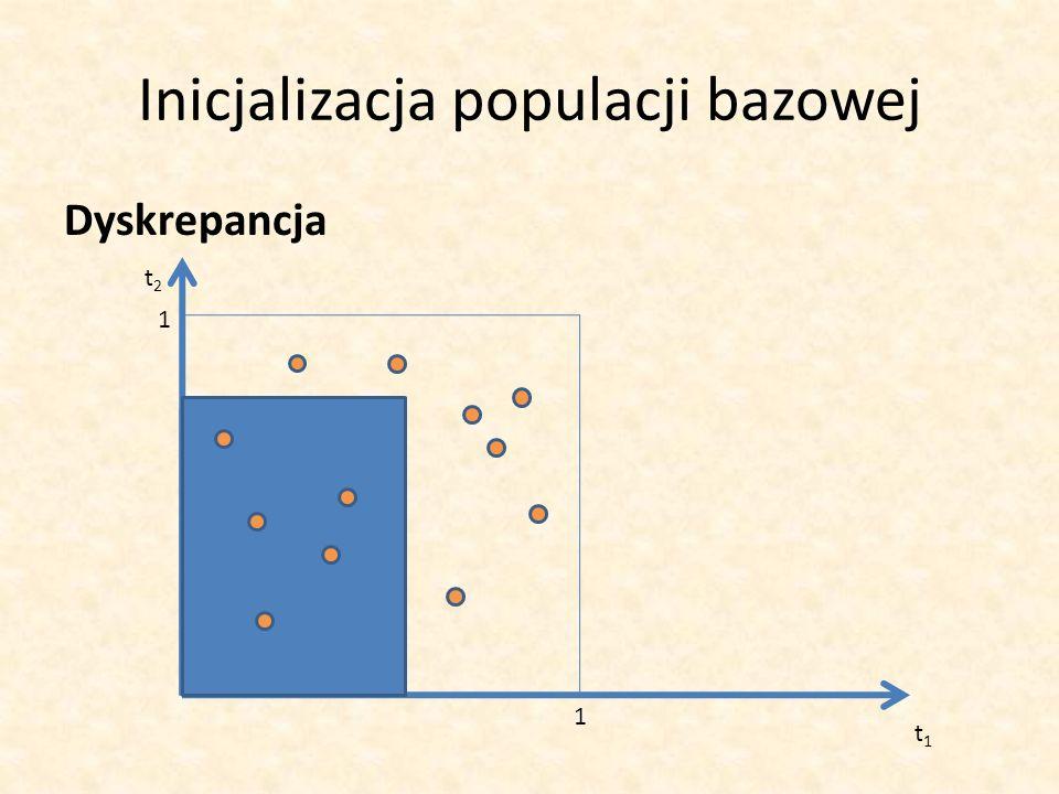 Inicjalizacja populacji bazowej Dyskrepancja t2t2 t1t1 1 1