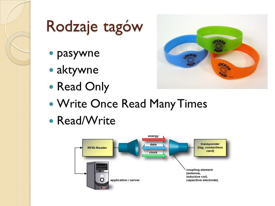 Rodzaje tagów pasywne aktywne Read Only Write Once Read Many Times Read/Write