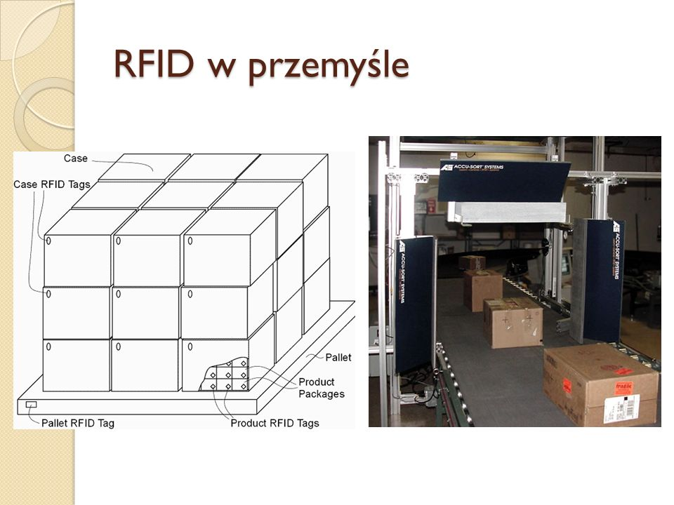 RFID w przemyśle