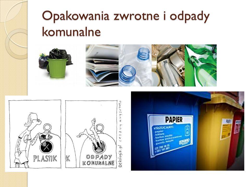Opakowania zwrotne i odpady komunalne