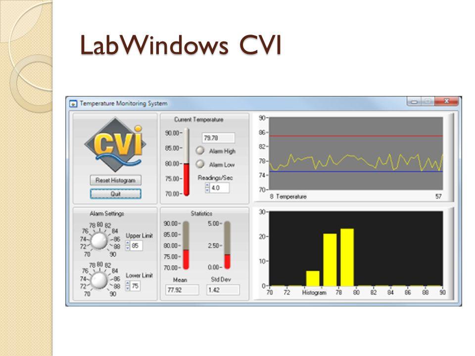 LabWindows CVI