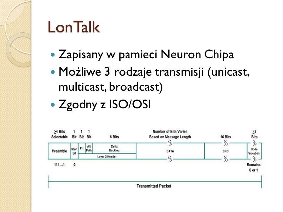 LonTalk Zapisany w pamieci Neuron Chipa Możliwe 3 rodzaje transmisji (unicast, multicast, broadcast) Zgodny z ISO/OSI