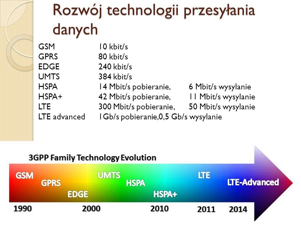 Rozwój technologii przesyłania danych GSM10 kbit/s GPRS 80 kbit/s EDGE240 kbit/s UMTS 384 kbit/s HSPA 14 Mbit/s pobieranie, 6 Mbit/s wysylanie HSPA+42