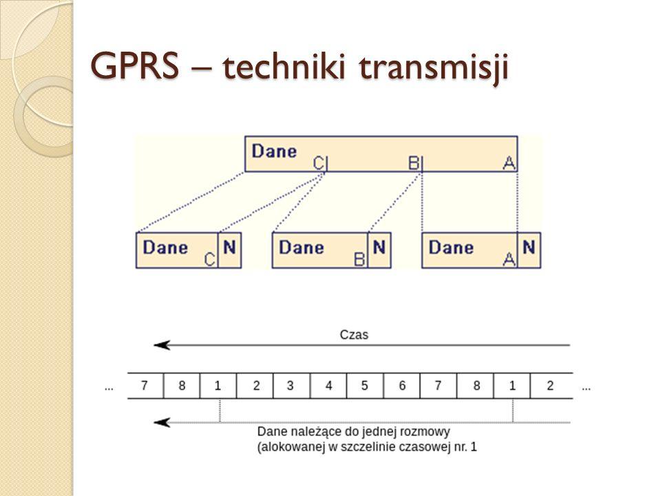 GPRS – techniki transmisji