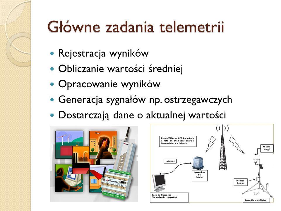 Główne zadania telemetrii Rejestracja wyników Obliczanie wartości średniej Opracowanie wyników Generacja sygnałów np. ostrzegawczych Dostarczają dane