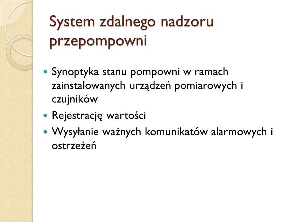 System zdalnego nadzoru przepompowni Synoptyka stanu pompowni w ramach zainstalowanych urządzeń pomiarowych i czujników Rejestrację wartości Wysyłanie