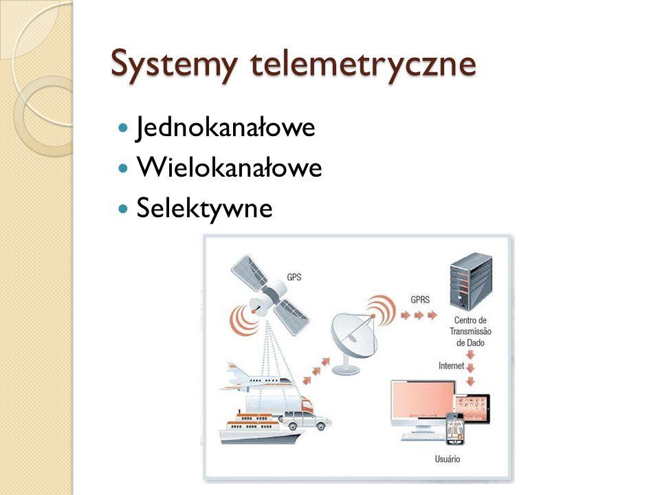 Najpopularniejsze zastosowania urządzeń do komunikacji bezprzewodowej