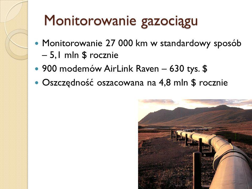 Monitorowanie gazociągu Monitorowanie 27 000 km w standardowy sposób – 5,1 mln $ rocznie 900 modemów AirLink Raven – 630 tys. $ Oszczędność oszacowana