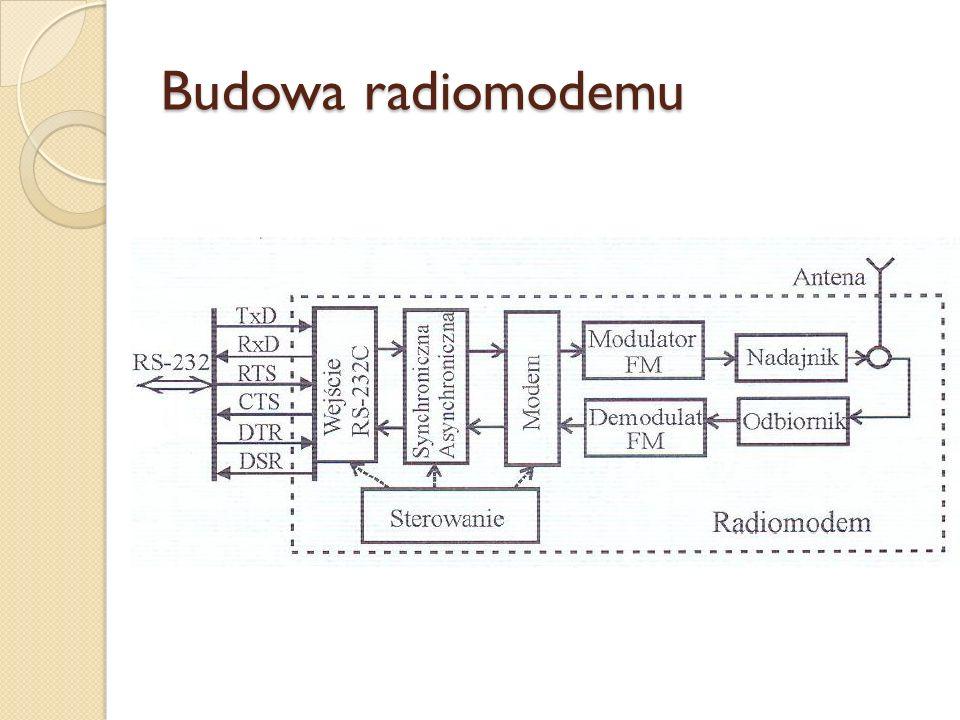 Budowa radiomodemu