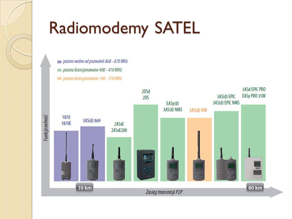 Radiomodemy SATEL