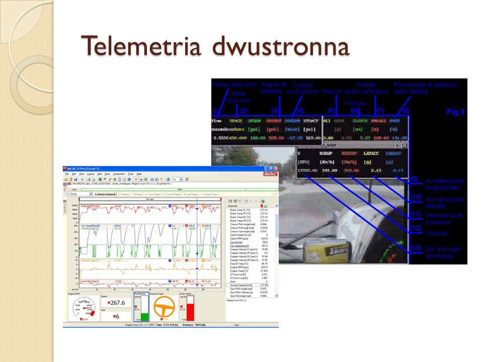 SATELLINE-3AS(d) 869 Pasmo 869.400...869.650 MHz Prędkość 19200 bit/s RS232, RS485 Moc 10…500mW Opcjonalnie LCD klawiatura