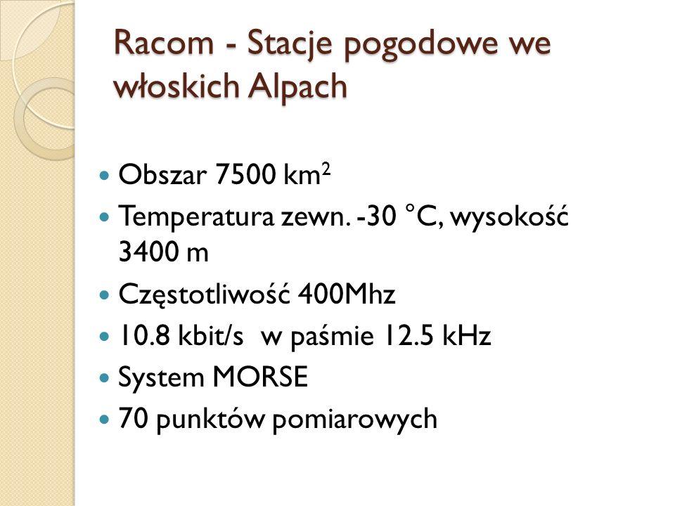 Racom - Stacje pogodowe we włoskich Alpach Obszar 7500 km 2 Temperatura zewn. -30 °C, wysokość 3400 m Częstotliwość 400Mhz 10.8 kbit/s w paśmie 12.5 k