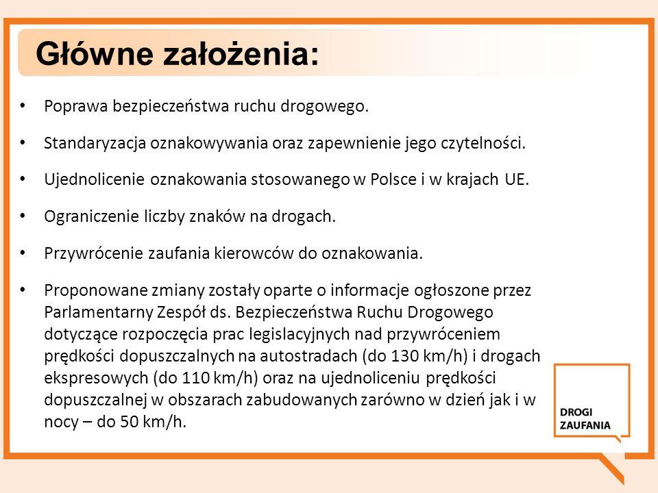 Poprawa bezpieczeństwa ruchu drogowego. Standaryzacja oznakowywania oraz zapewnienie jego czytelności. Ujednolicenie oznakowania stosowanego w Polsce