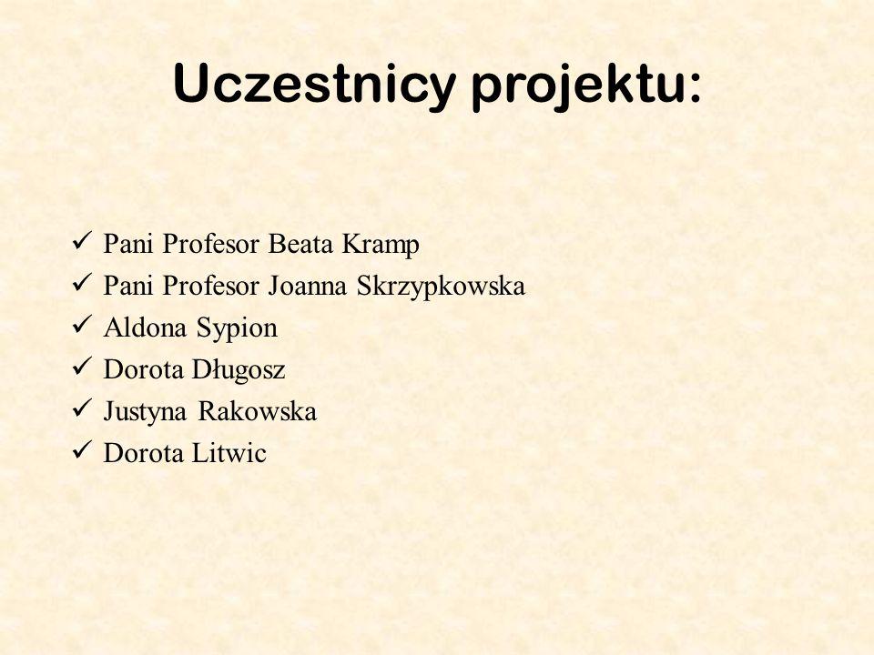 Uczestnicy projektu: Pani Profesor Beata Kramp Pani Profesor Joanna Skrzypkowska Aldona Sypion Dorota Długosz Justyna Rakowska Dorota Litwic