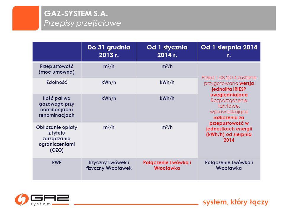 system, który łączy 9 Redukcja (przerywanie usług przerywanych) będzie następować począwszy od zdolności w ramach produktów o krótszym okresie realiza
