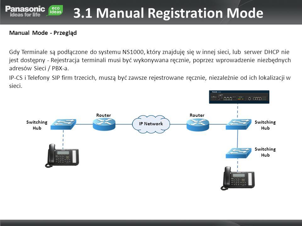 3.1 Manual Registration Mode Manual Mode - Przegląd Gdy Terminale są podłączone do systemu NS1000, który znajduję się w innej sieci, lub serwer DHCP n