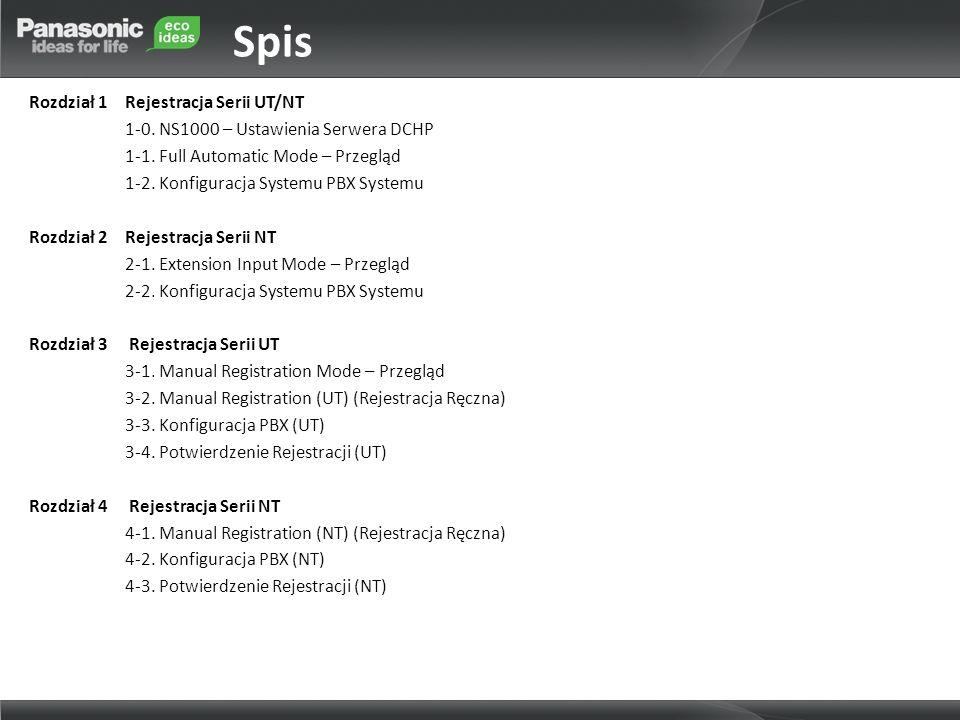 Spis Rozdział 1 Rejestracja Serii UT/NT 1-0. NS1000 – Ustawienia Serwera DCHP 1-1. Full Automatic Mode – Przegląd 1-2. Konfiguracja Systemu PBX System
