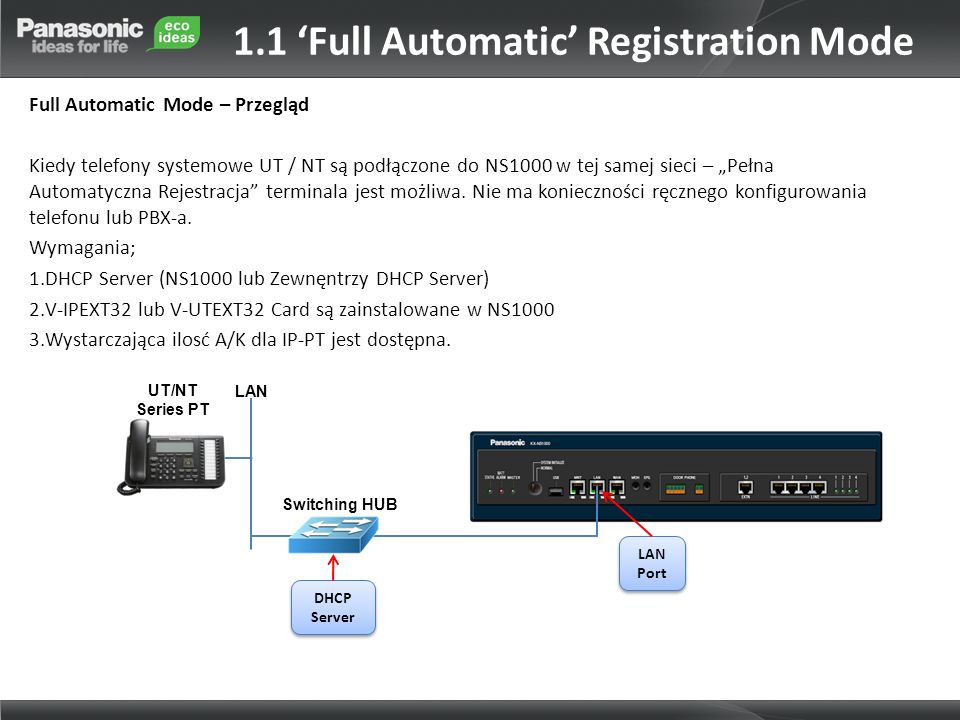 Switching HUB UT/NT Series PT LAN LAN Port DHCP Server 1.1 Full Automatic Registration Mode Full Automatic Mode – Przegląd Kiedy telefony systemowe UT / NT są podłączone do NS1000 w tej samej sieci – Pełna Automatyczna Rejestracja terminala jest możliwa.