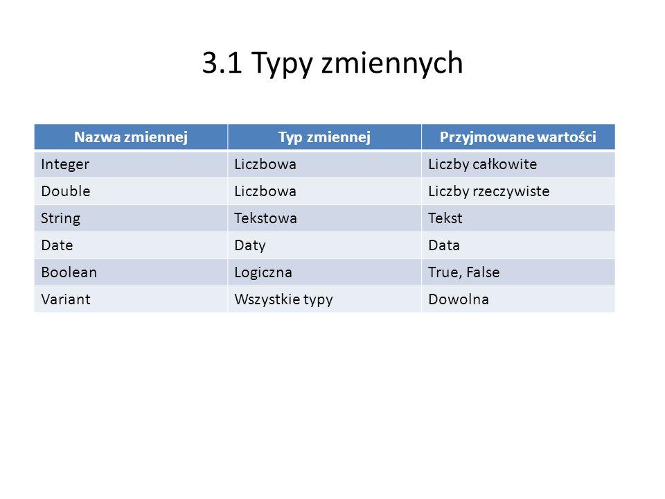 3.1 Typy zmiennych Nazwa zmiennejTyp zmiennejPrzyjmowane wartości IntegerLiczbowaLiczby całkowite DoubleLiczbowaLiczby rzeczywiste StringTekstowaTekst DateDatyData BooleanLogicznaTrue, False VariantWszystkie typyDowolna