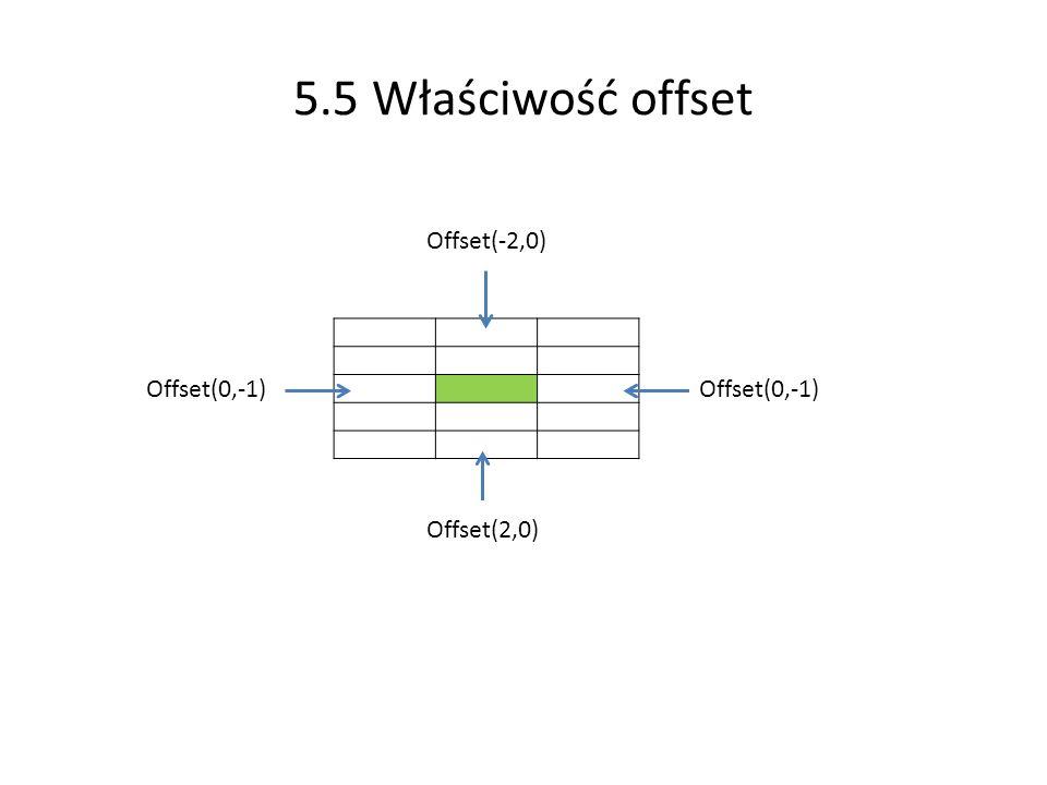 5.5 Właściwość offset Offset(2,0) Offset(0,-1) Offset(-2,0)