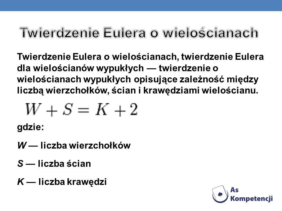 Twierdzenie Eulera o wielościanach, twierdzenie Eulera dla wielościanów wypukłych twierdzenie o wielościanach wypukłych opisujące zależność między liczbą wierzchołków, ścian i krawędziami wielościanu.