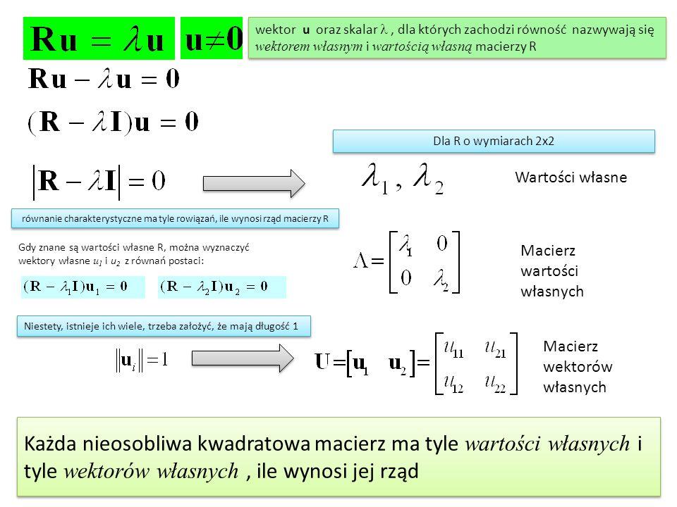 Wartości własne Macierz wartości własnych równanie charakterystyczne ma tyle rowiązań, ile wynosi rząd macierzy R Gdy znane są wartości własne R, możn