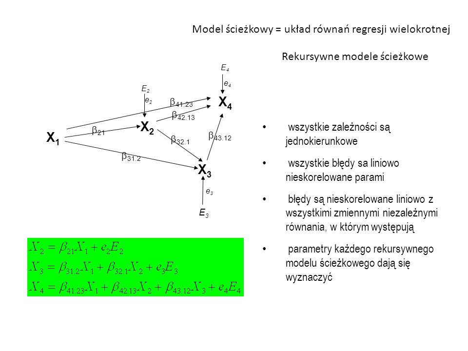 Model ścieżkowy = układ równań regresji wielokrotnej Rekursywne modele ścieżkowe wszystkie zależności są jednokierunkowe wszystkie błędy sa liniowo ni