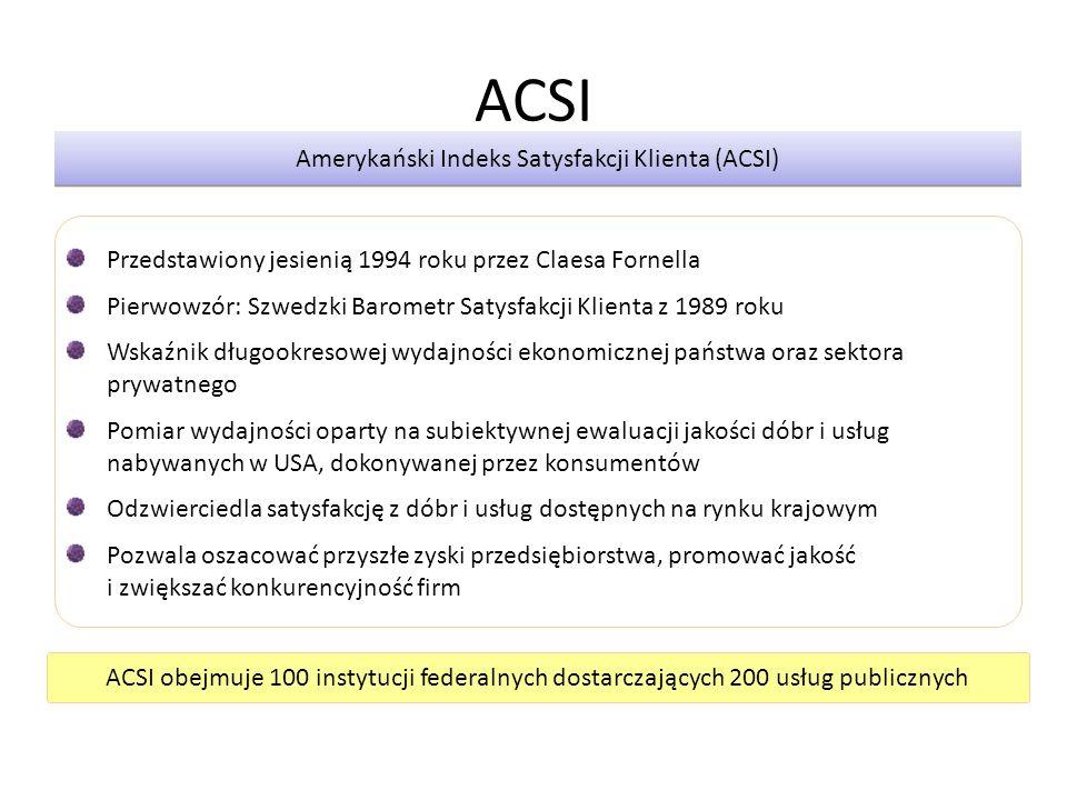 ACSI Amerykański Indeks Satysfakcji Klienta (ACSI) Przedstawiony jesienią 1994 roku przez Claesa Fornella Pierwowzór: Szwedzki Barometr Satysfakcji Kl