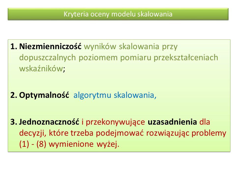 Poznań na tle pozostałych miast pow. 100 tys. mieszkańców