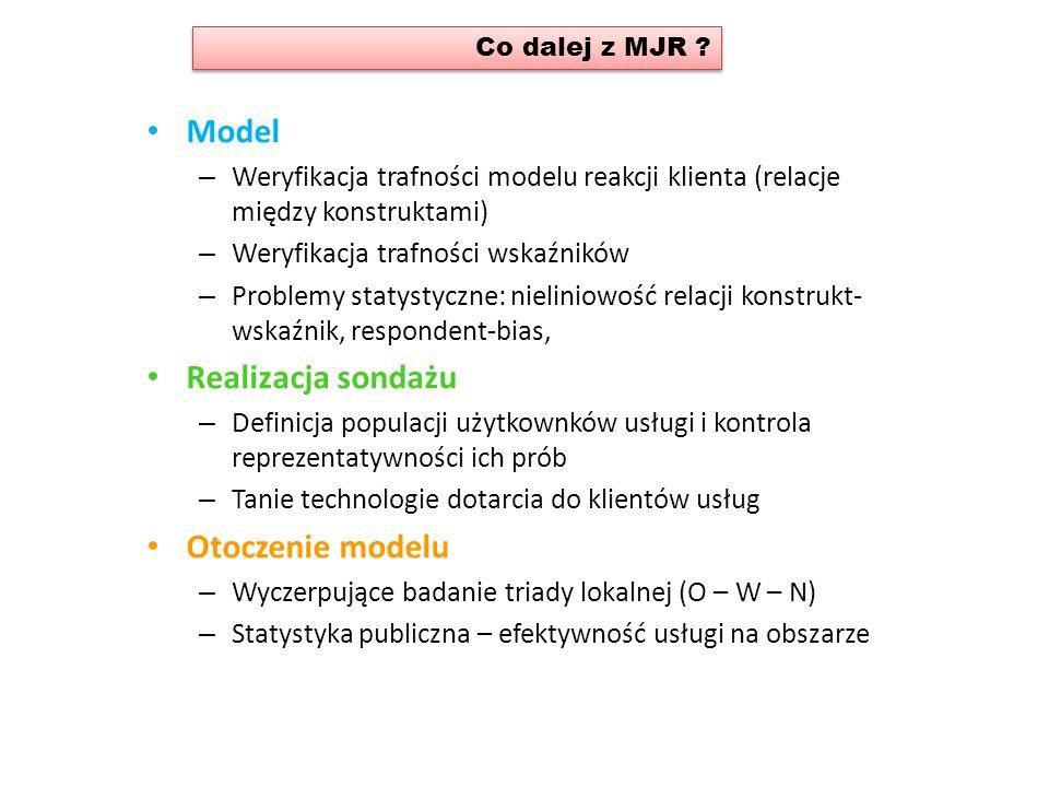 Model – Weryfikacja trafności modelu reakcji klienta (relacje między konstruktami) – Weryfikacja trafności wskaźników – Problemy statystyczne: nielini