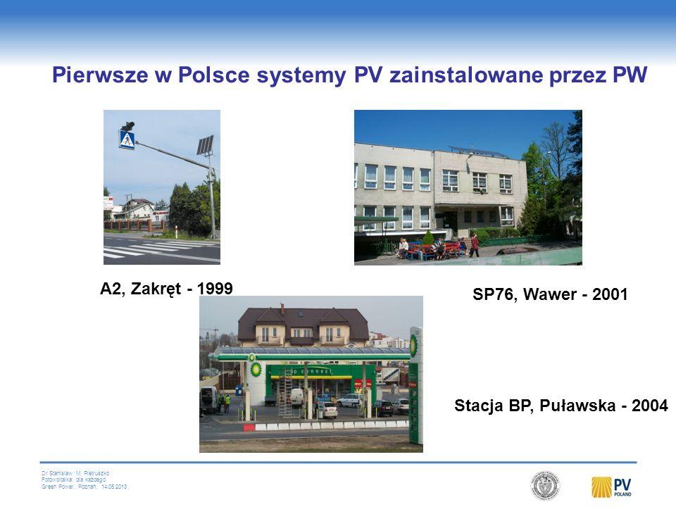Dr Stanislaw M. Pietruszko Fotowoltaika: dla każdego Green Power, Poznań, 14.05.2013 Słoneczna energia elektryczna osiąga grid parity Stanisław M. Pie