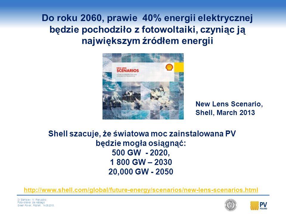 Dr Stanislaw M. Pietruszko Fotowoltaika: dla każdego Green Power, Poznań, 14.05.2013 CONNECTING THE SUN