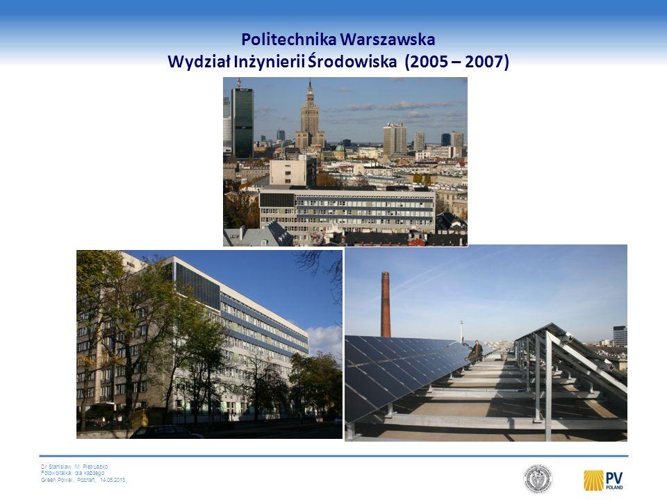 Dr Stanislaw M. Pietruszko Fotowoltaika: dla każdego Green Power, Poznań, 14.05.2013 Pierwsze w Polsce systemy PV zainstalowane przez PW A2, Zakręt -
