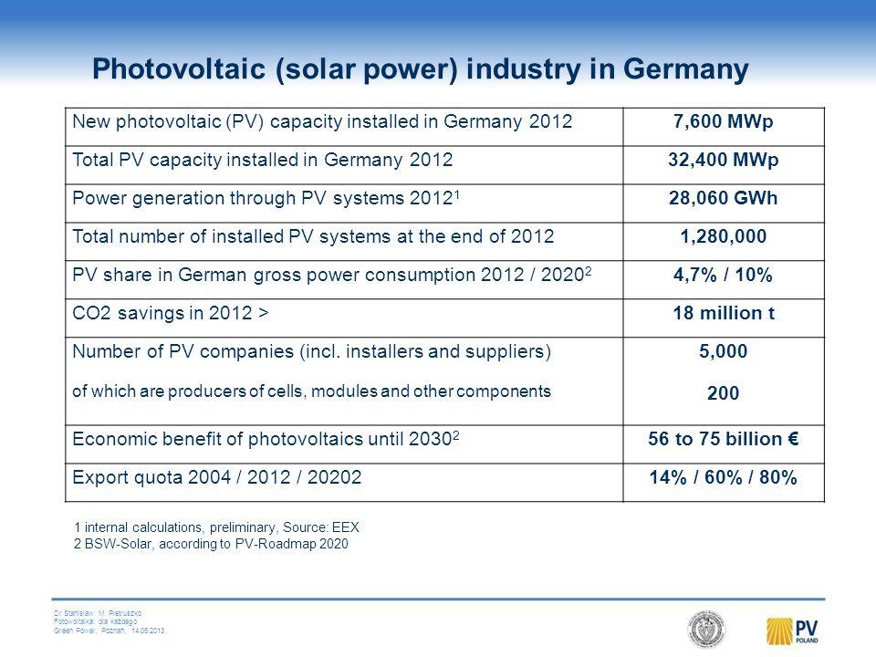 Dr Stanislaw M. Pietruszko Fotowoltaika: dla każdego Green Power, Poznań, 14.05.2013 12/03/2010 © BSW-Solar Kategorie systemów PV dołączonych do sieci