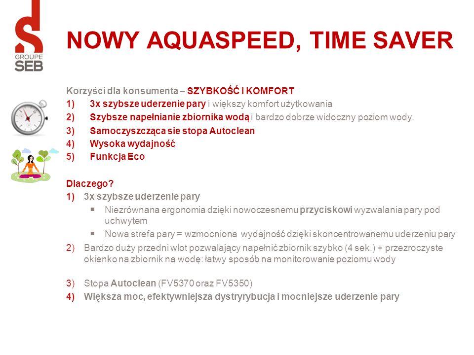 NOWY AQUASPEED, TIME SAVER Korzyści dla konsumenta – SZYBKOŚĆ I KOMFORT 1)3x szybsze uderzenie pary i większy komfort użytkowania 2)Szybsze napełniani