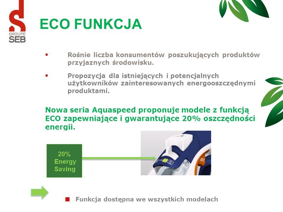 ECO FUNKCJA Rośnie liczba konsumentów poszukujących produktów przyjaznych środowisku. Propozycja dla istniejących i potencjalnych użytkowników zainter