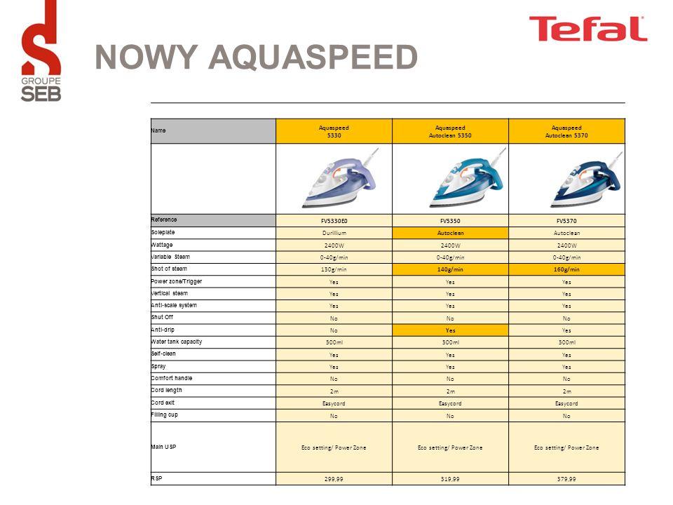Name Aquaspeed 5330 Aquaspeed Autoclean 5350 Aquaspeed Autoclean 5370 Reference FV5330E0FV5350FV5370 Soleplate DurilliumAutoclean Wattage 2400W Variab