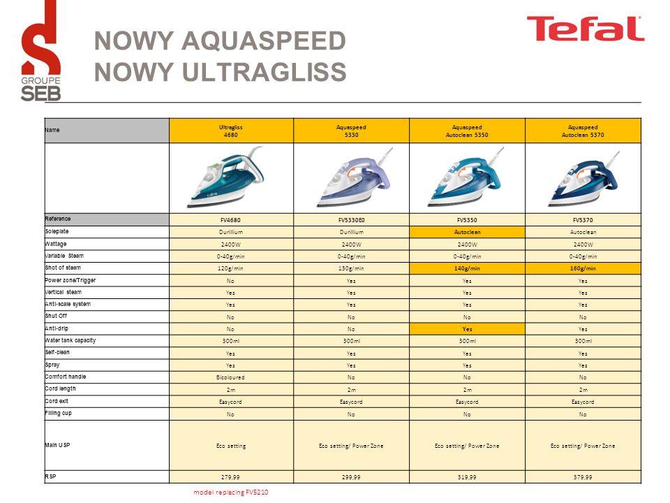 Name Ultragliss 4680 Aquaspeed 5330 Aquaspeed Autoclean 5350 Aquaspeed Autoclean 5370 Reference FV4680FV5330E0FV5350FV5370 Soleplate Durillium Autocle