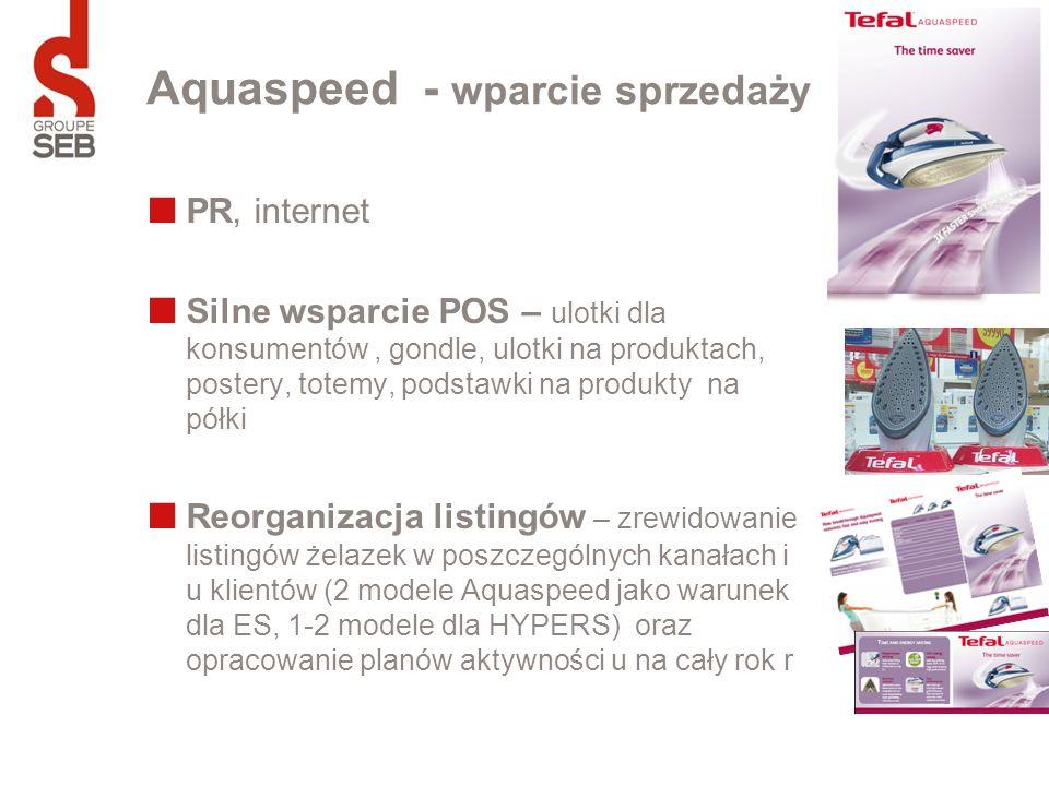 Aquaspeed - wparcie sprzedaży PR, internet Silne wsparcie POS – ulotki dla konsumentów, gondle, ulotki na produktach, postery, totemy, podstawki na pr