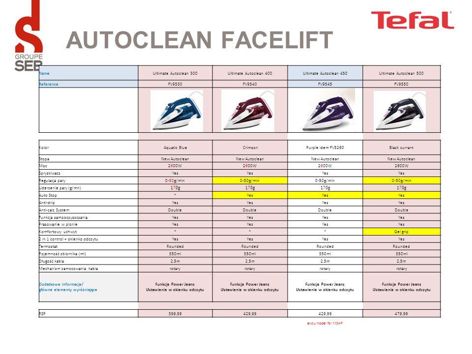 NameUltimate Autoclean 300Ultimate Autoclean 400Ultimate Autoclean 450Ultimate Autoclean 500 ReferenceFV9530FV9540FV9545FV9550 Kolor Aquatic Blue Crim