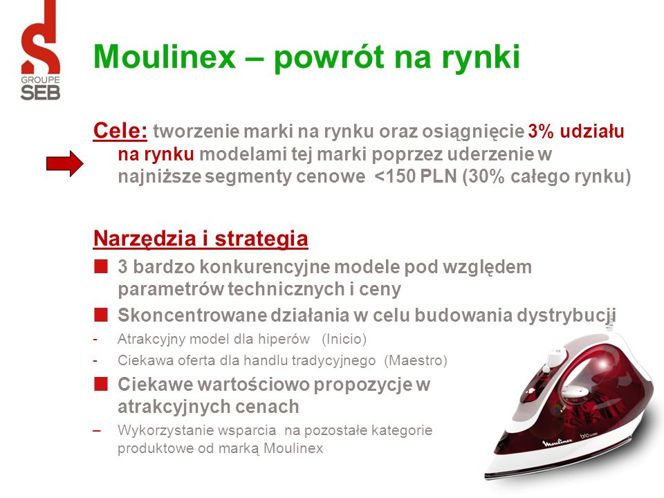 Moulinex – powrót na rynki Cele: tworzenie marki na rynku oraz osiągnięcie 3% udziału na rynku modelami tej marki poprzez uderzenie w najniższe segmen