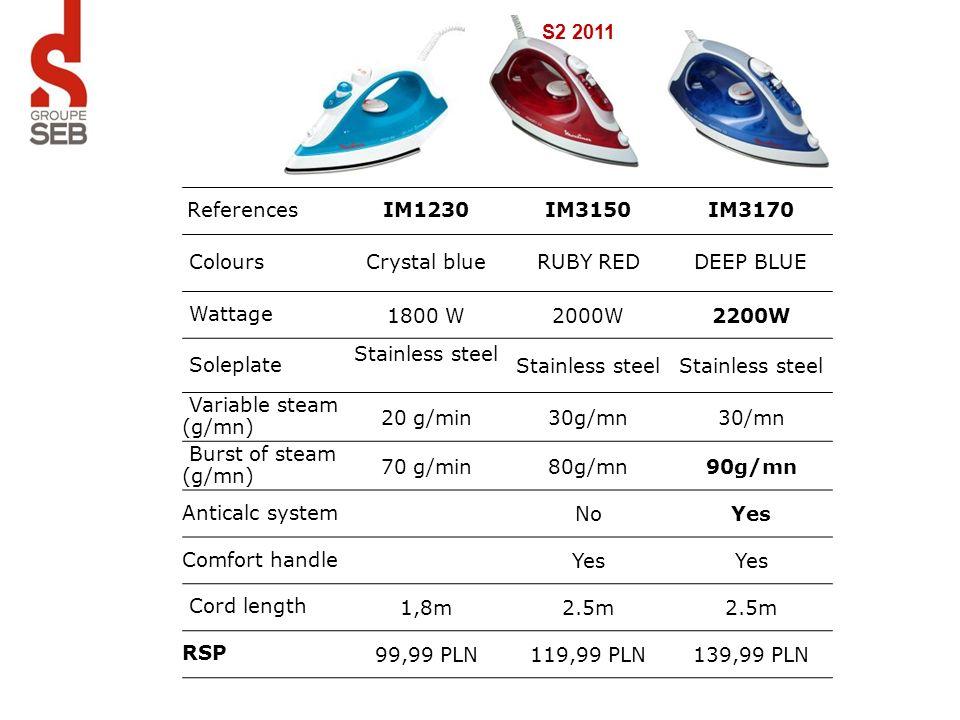 ReferencesIM1230IM3150IM3170 ColoursCrystal blueRUBY REDDEEP BLUE Wattage 1800 W2000W2200W Soleplate Stainless steel Variable steam (g/mn) 20 g/min30g