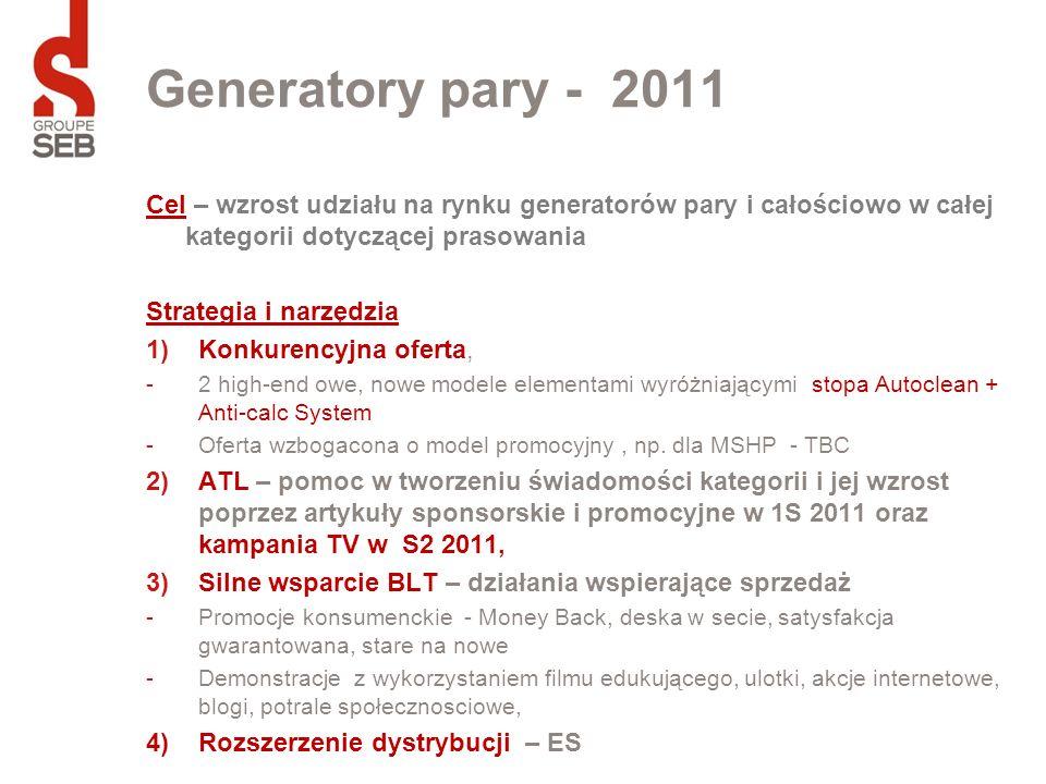 Generatory pary - 2011 Cel – wzrost udziału na rynku generatorów pary i całościowo w całej kategorii dotyczącej prasowania Strategia i narzędzia 1)Kon