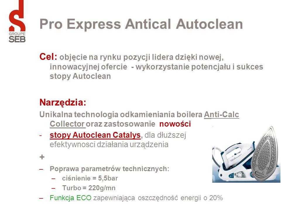 Pro Express Antical Autoclean Cel: objęcie na rynku pozycji lidera dzięki nowej, innowacyjnej ofercie - wykorzystanie potencjału i sukces stopy Autocl