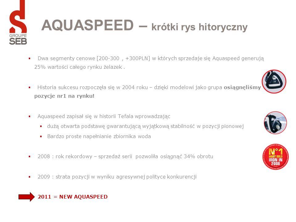 NOWY AQUASPEED Cel: odbudowa pozycji w dwóch istotnych udziałowo segmentach cenowych (+300 - 400 PLN) Narzędzia = nowy model pod marką Tefal oszczędzający czas przeznaczony na prasowanie Bardzo innowacyjna propozycja pod względem parametrów technicznych i stylistyki Silne cechy wyróżniające Wykorzystanie siły i potencjału nowej serii Aquaspeed Potrzeby klientów: « Przy zakupie żelazka sugeruję się tym aby żelazko umożliwiało mi szybkie prasowanie ».