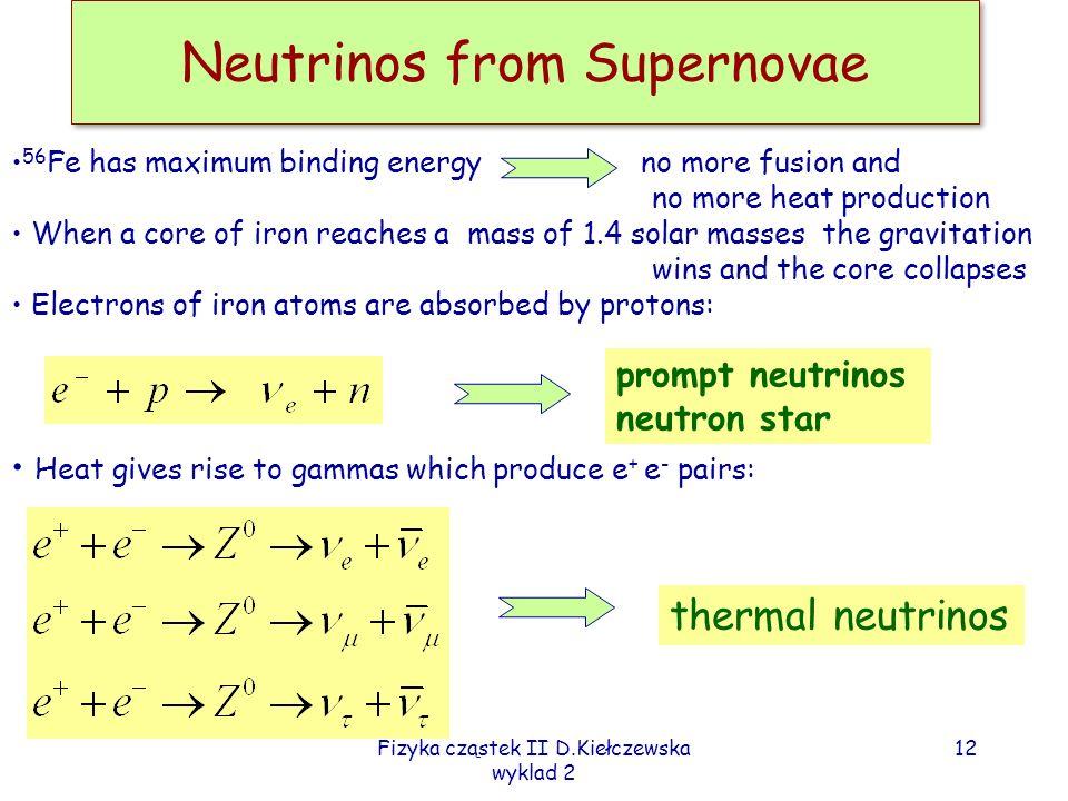 Fizyka cząstek II D.Kiełczewska wyklad 2 11 Origins of gravitational collapse Major thermonuclear reactions : Reaction Ignition temperature (in millio