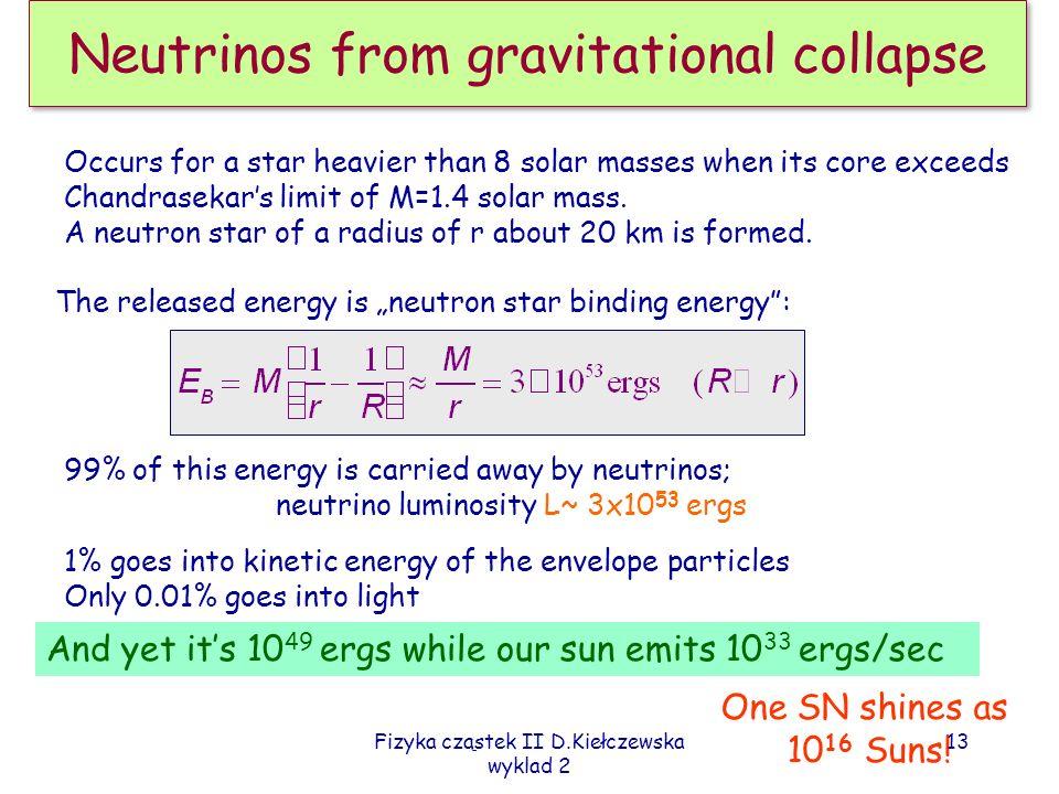 Fizyka cząstek II D.Kiełczewska wyklad 2 Neutrinos from gravitational collapse Occurs for a star heavier than 8 solar masses when its core exceeds Chandrasekars limit of M=1.4 solar mass.