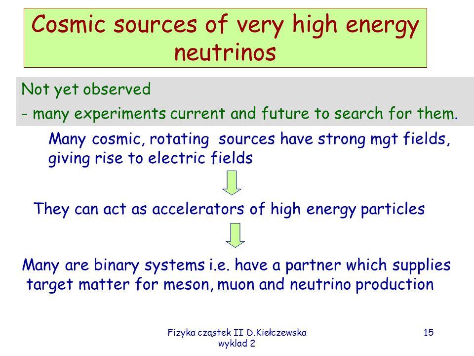 Fizyka cząstek II D.Kiełczewska wyklad 2 14 SN 1987A Więcej na specjalnym wykładzie dot. SN1987A